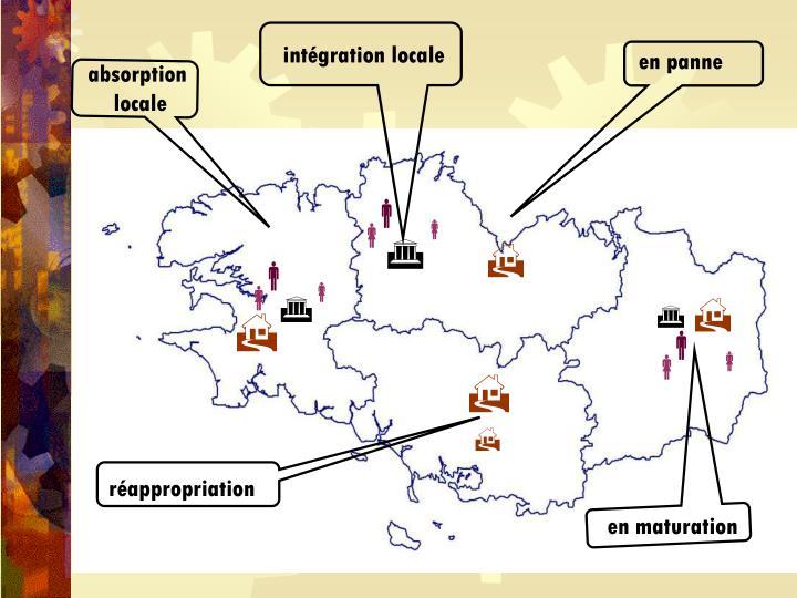 intégration locale