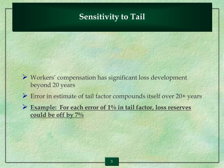 Sensitivity to Tail