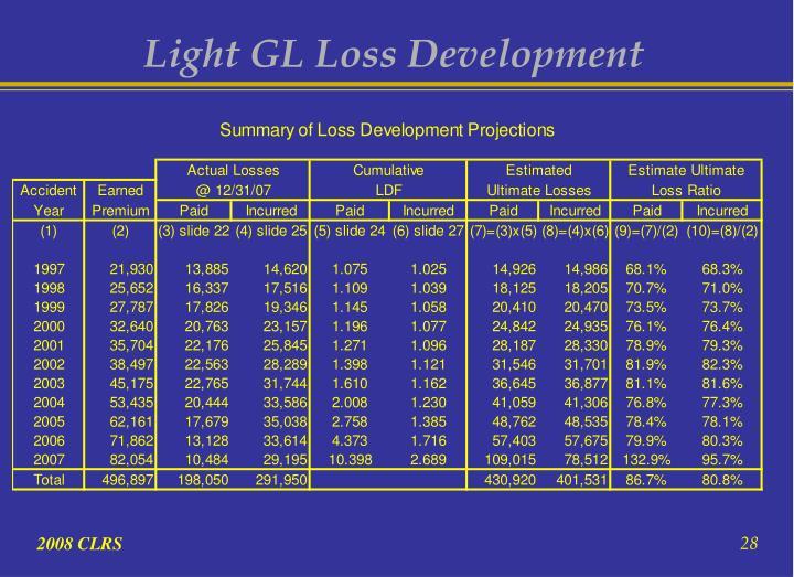 Light GL Loss Development