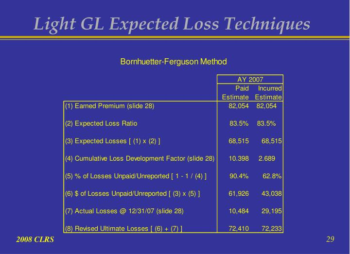 Light GL Expected Loss Techniques