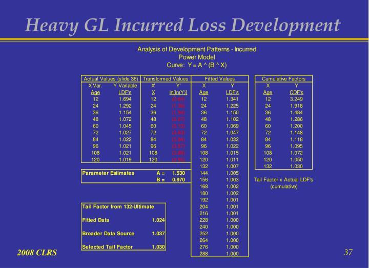 Heavy GL Incurred Loss Development