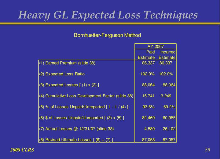 Heavy GL Expected Loss Techniques