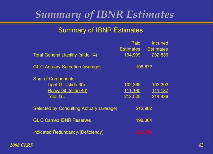 Summary of IBNR Estimates