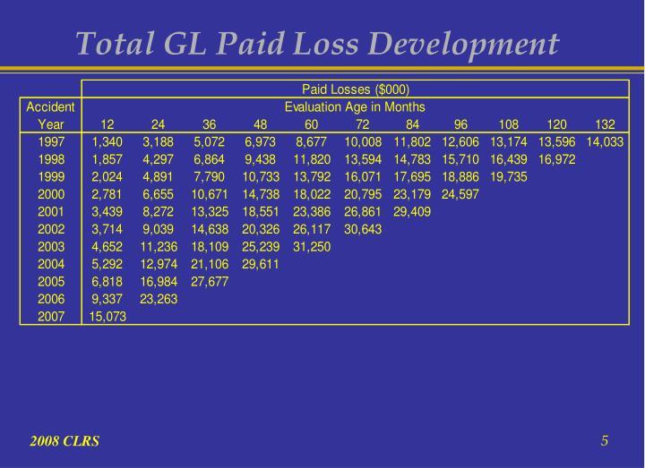 Total GL Paid Loss Development