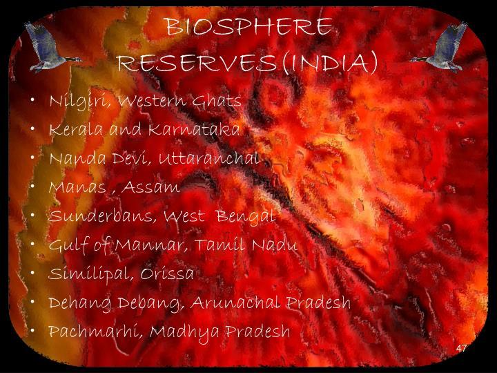 BIOSPHERE RESERVES(INDIA)