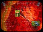 total biodiversity
