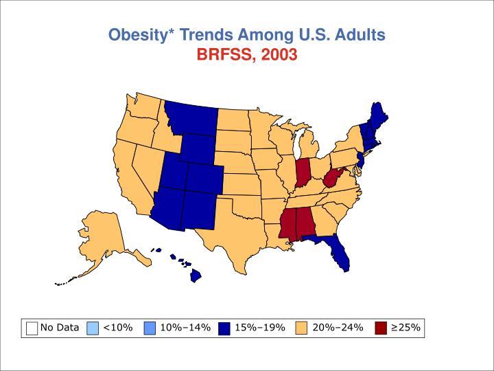 Obesity* Trends Among U.S. Adults