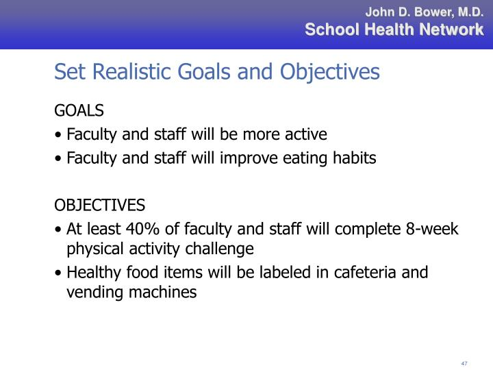 Set Realistic Goals and Objectives