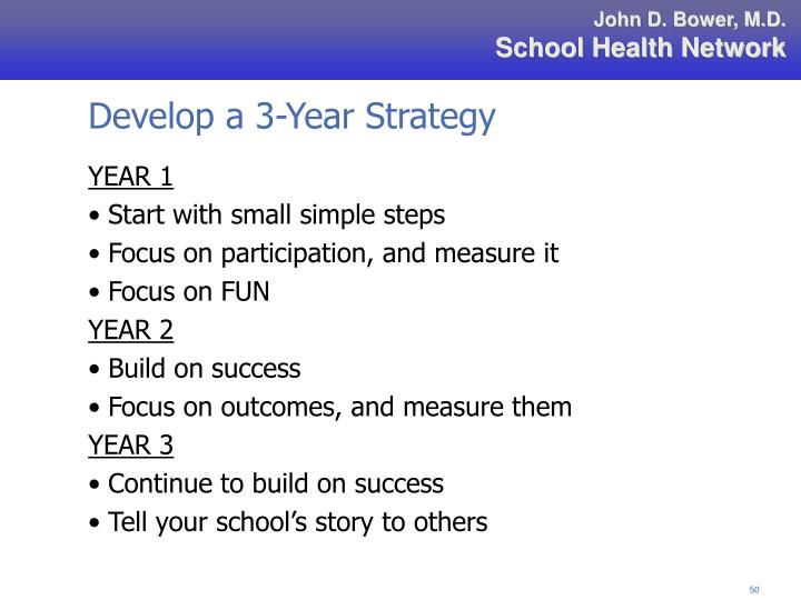 Develop a 3-Year Strategy