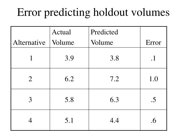 Error predicting holdout volumes
