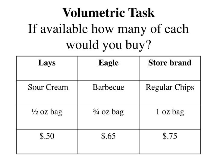 Volumetric Task