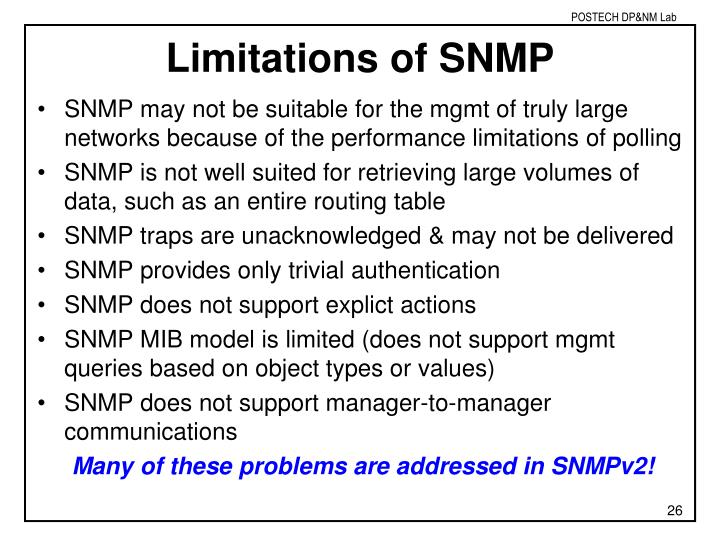 Limitations of SNMP
