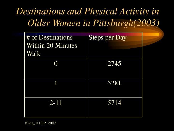 Destinations and Physical Activity in Older Women in Pittsburgh(2003)