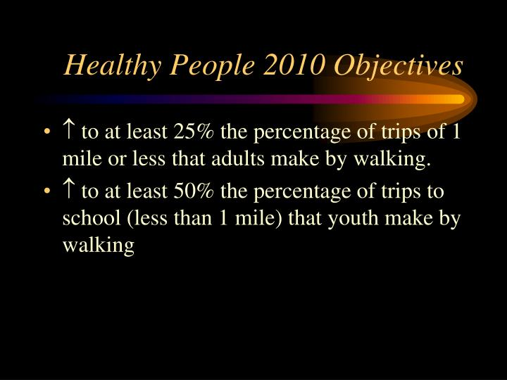Healthy People 2010 Objectives