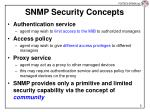 snmp security concepts
