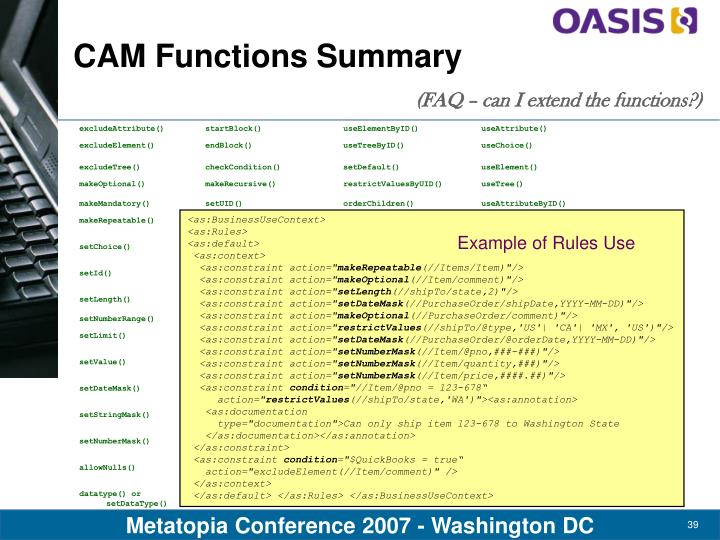 CAM Functions Summary