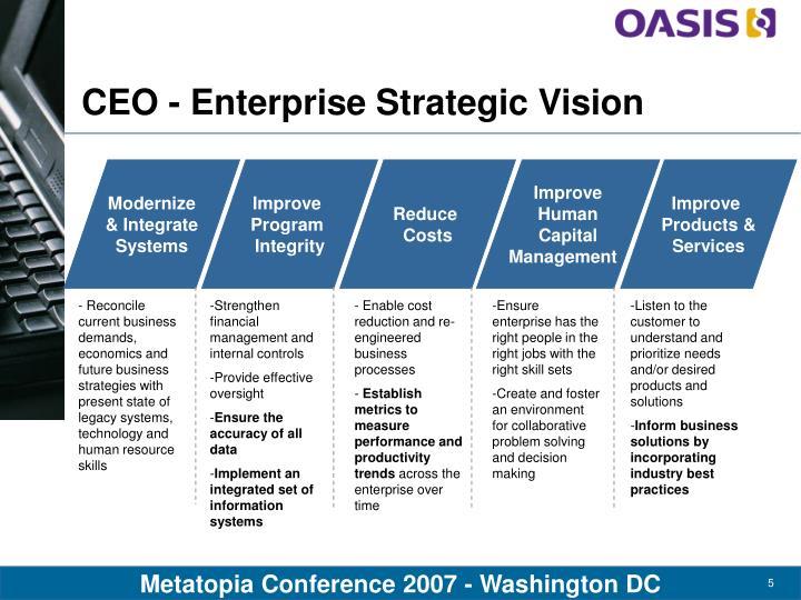 CEO - Enterprise Strategic Vision
