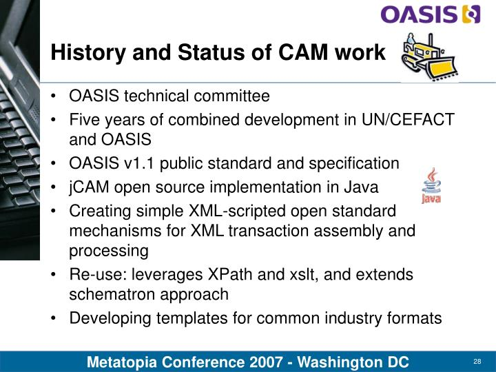 History and Status of CAM work