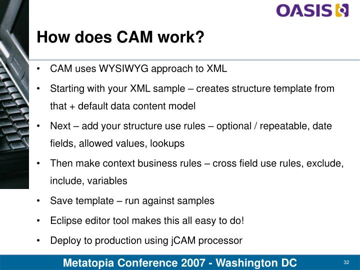 How does CAM work?