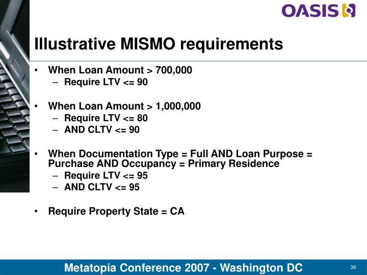 Illustrative MISMO requirements