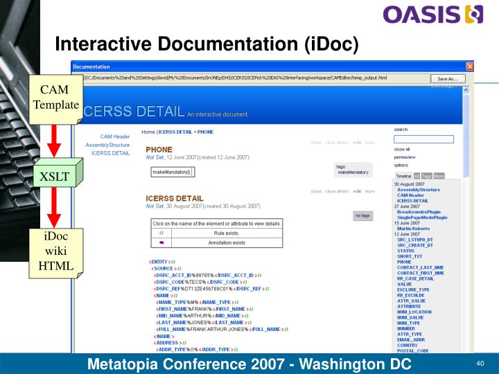 Interactive Documentation (iDoc)