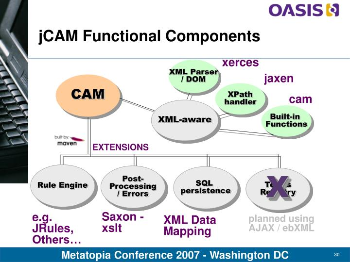 jCAM Functional Components
