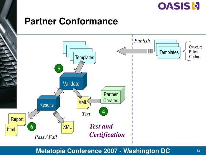 Partner Conformance