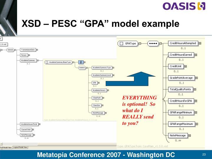 "XSD – PESC ""GPA"" model example"