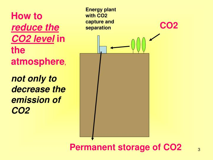 Energy plant with CO2 capture and separation