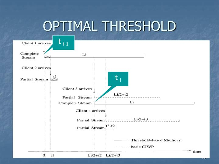 OPTIMAL THRESHOLD