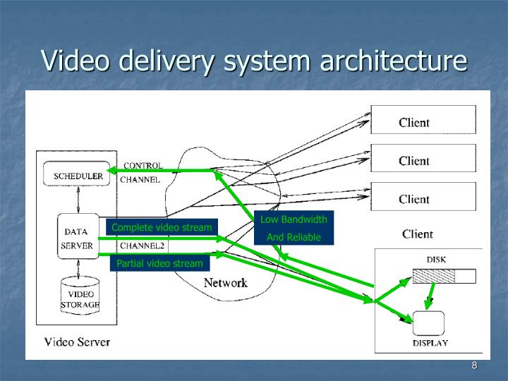 Video delivery system architecture