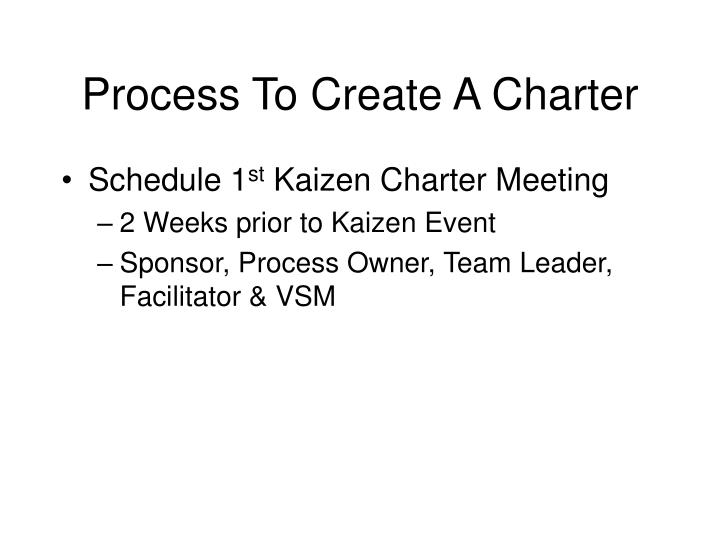 Process To Create A Charter