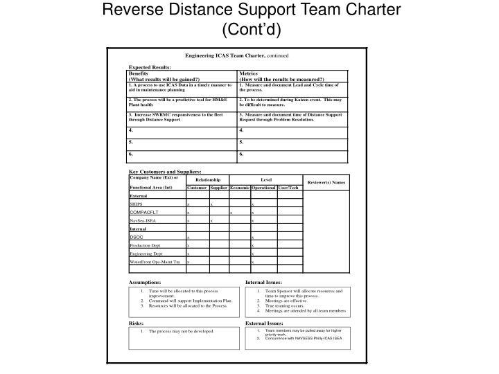 Reverse Distance Support Team Charter (Cont'd)