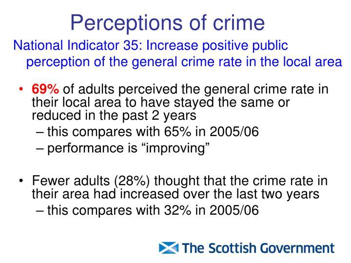Perceptions of crime