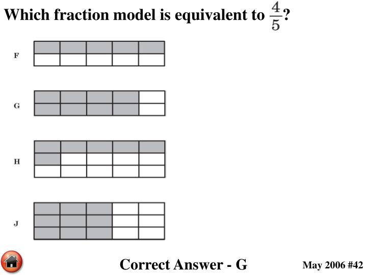 Which fraction model is equivalent to