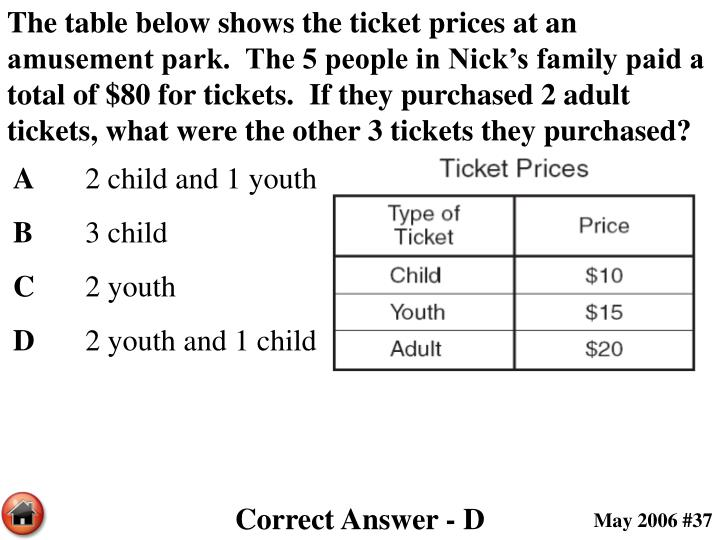 The table below shows the ticket prices at an amusement park.  The 5 people in Nick's family paid a total of $80 for tickets.  If they purchased 2 adult tickets, what were the other 3 tickets they purchased?