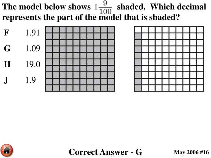 The model below shows            shaded.  Which decimal represents the part of the model that is shaded?