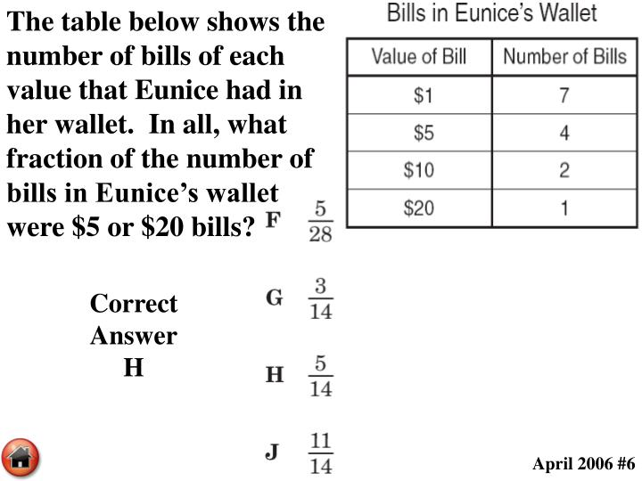 The table below shows the number of bills of each value that Eunice had in her wallet.  In all, what fraction of the number of bills in Eunice's wallet were $5 or $20 bills?