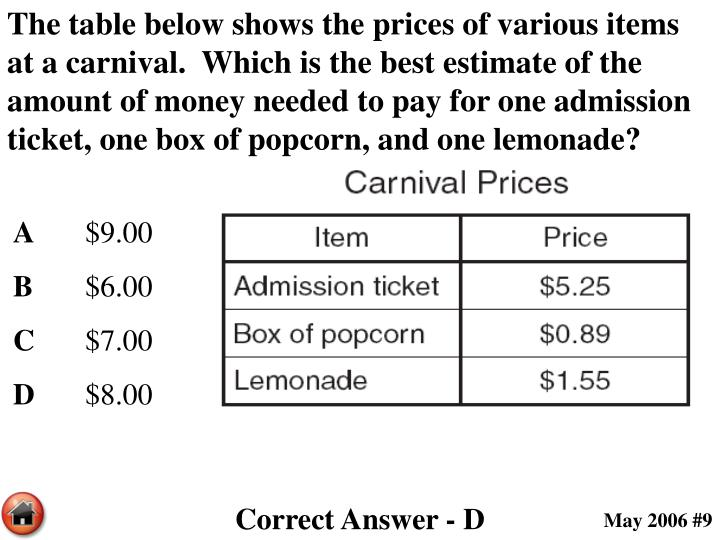 The table below shows the prices of various items at a carnival.  Which is the best estimate of the amount of money needed to pay for one admission ticket, one box of popcorn, and one lemonade?