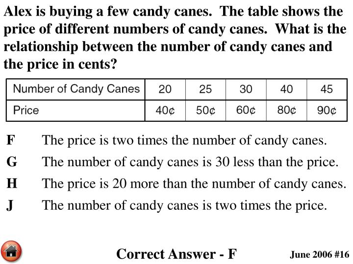 Alex is buying a few candy canes.  The table shows the price of different numbers of candy canes.  What is the relationship between the number of candy canes and the price in cents?