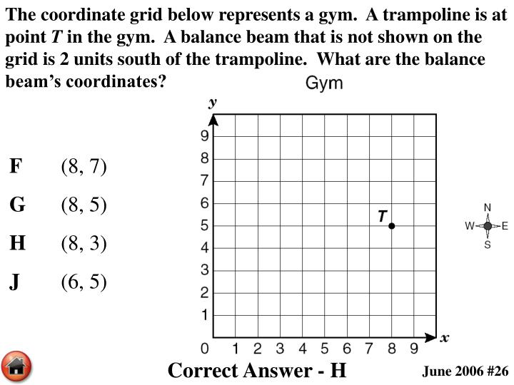 The coordinate grid below represents a gym.  A trampoline is at point