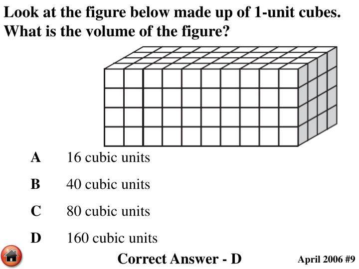 Look at the figure below made up of 1-unit cubes.  What is the volume of the figure?