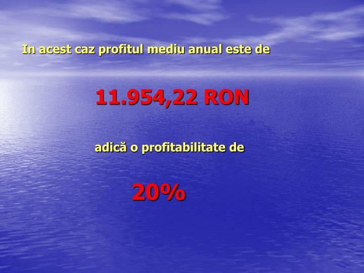 In acest caz profitul mediu anual este de