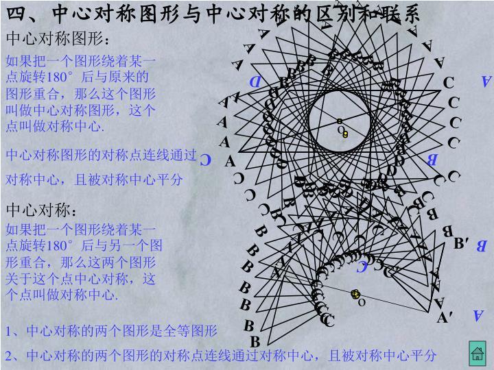 四、中心对称图形与中心对称的区别和联系