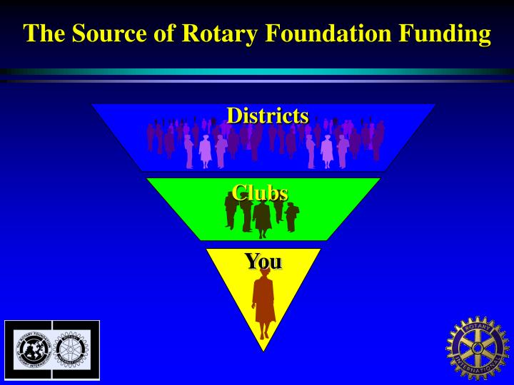 The Source of Rotary Foundation Funding