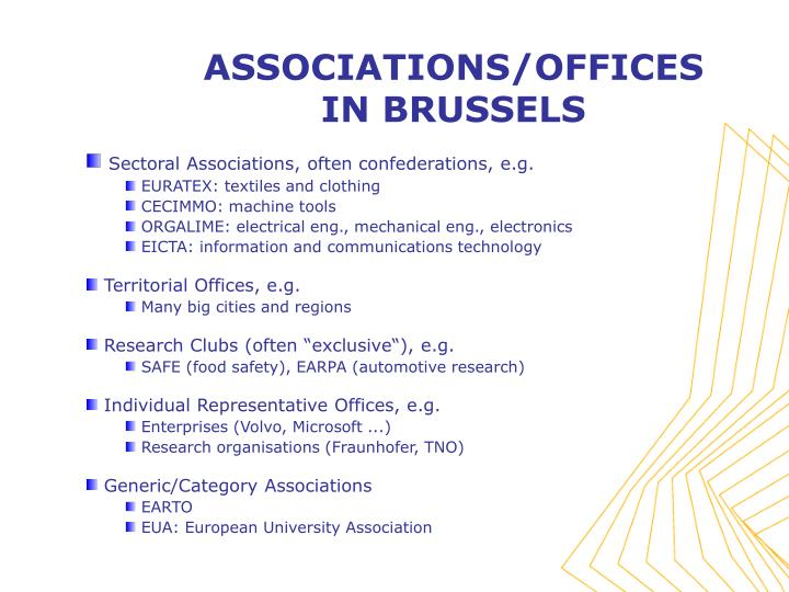 ASSOCIATIONS/OFFICES IN BRUSSELS