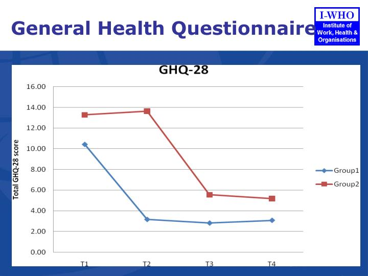 General Health Questionnaire