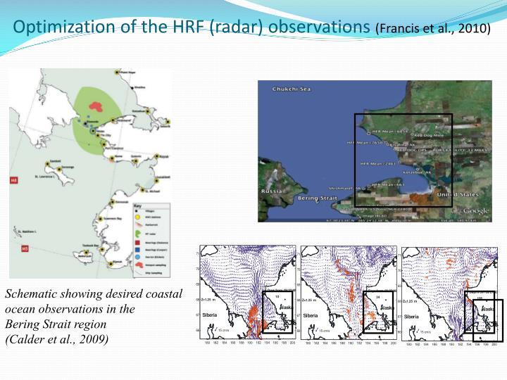 Optimization of the HRF (radar) observations