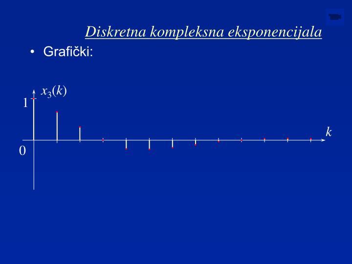 Diskretna kompleksna eksponencijala