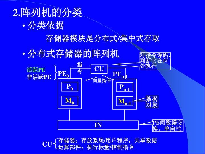 存储器:存放系统